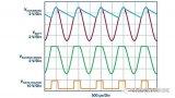 浅析LT8672有源整流控制器技术特点
