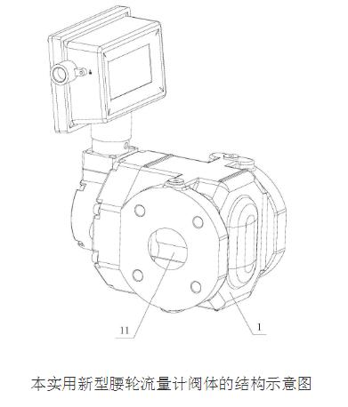 腰轮流量计阀体的原理及设计