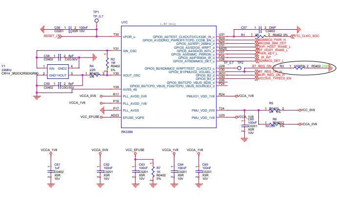 RK3399 开发板最新参考原理图资料免费下载