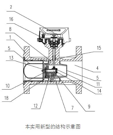 机械式气体涡轮流量计的原理及设计