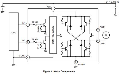 直流电机驱动器的基本原理详细资料介绍