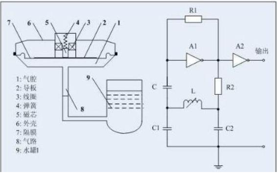 液体的粘度、腐蚀性、杂物等会影响水位传感器检测吗?