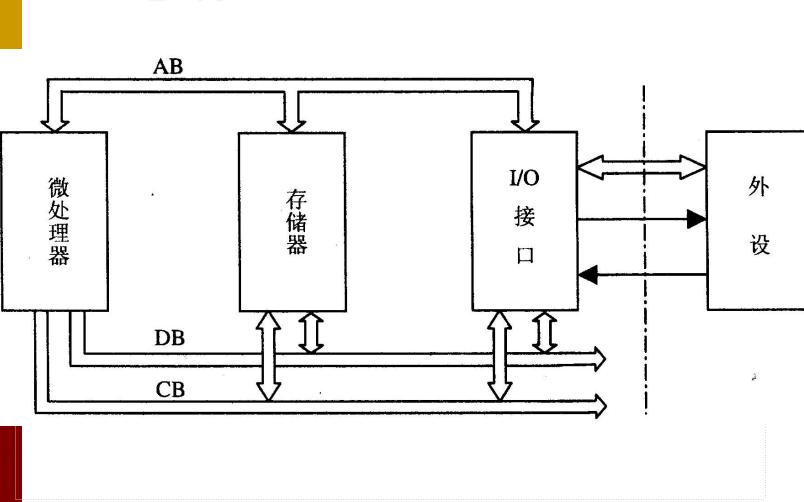 单片机的原理怎么样的及如何进行嵌入式系统设计