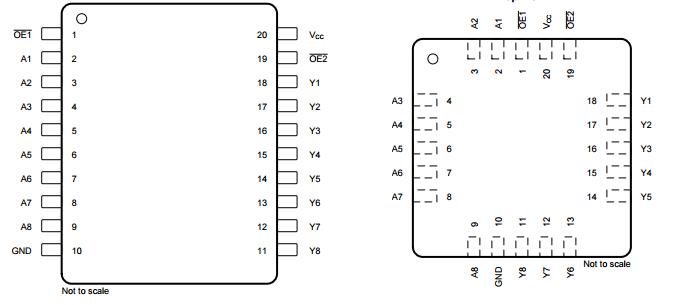 分享SN54HC541引脚图配置和功能及负载电路...