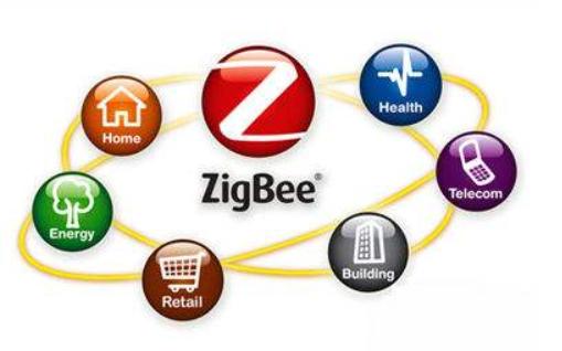 ZigBee协议栈系统任务怎么被添加又是怎么被切换的