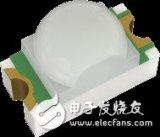 ROHM推出透镜型表面贴装LED