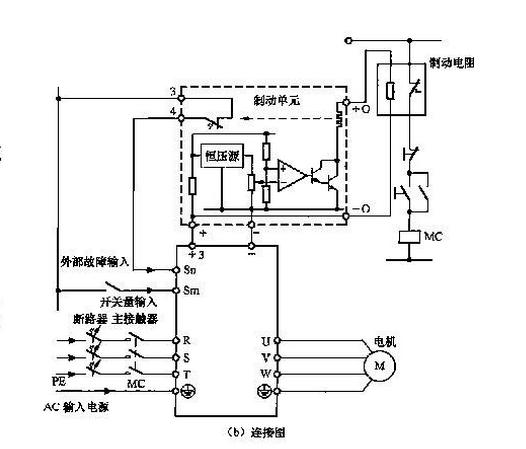 浅谈变频器关于制动电阻的连接安装及配线
