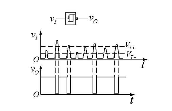 解答74HC14中正向阈值电压和负向阈值电压是什么/电压为多少