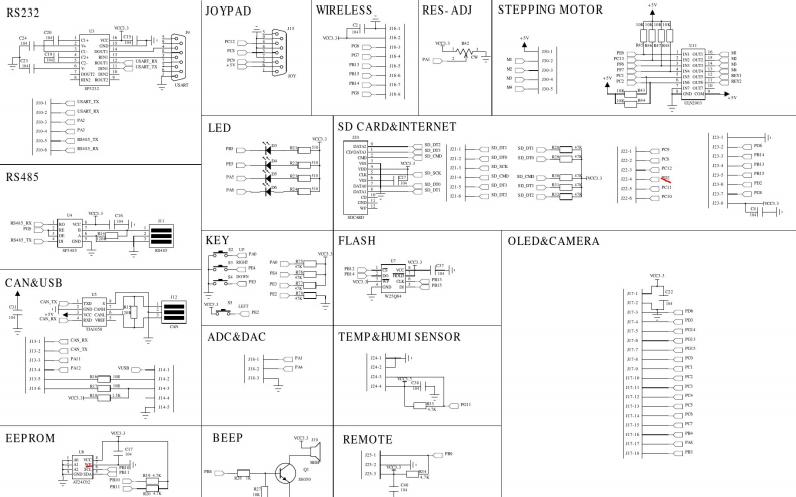 STM32单片机的最新原理图资料免费下载