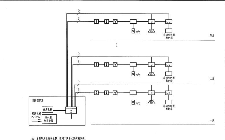 火灾报警及消防控制系统符号和系列电气控制原理图资料免费下载