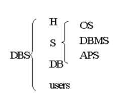 数据库学习入门资料之如何进行数据库设计