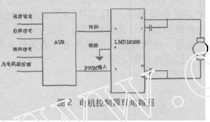 如何使用AVR单片机实现直流电动机的PWM调速系统设计