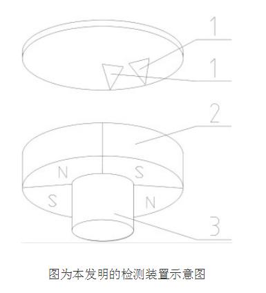 基于液晶屏显示的燃气表校表方法
