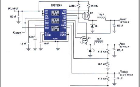 Actel、Altera、Lattice和Xilin四大FPGA供应商专家谈FPGA设计诀窍