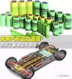 介紹電動車電池的真實面目