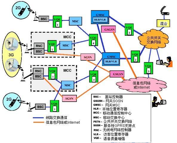 華為BBF CloudCO架構標準為運營商重構寬...