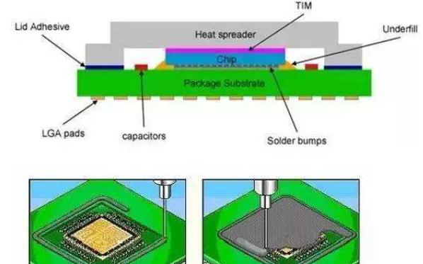 AEC-Q101汽车电子基于离散半导体元件应力测试认证的失效机理中文标准