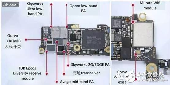 射频前端和射频器件详解
