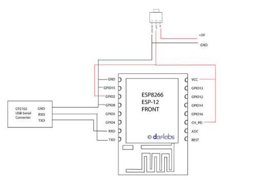 基于ESP8266和STM32单片机的程序代码编写