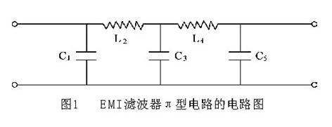 超宽带EMI滤波器在频率高端的处理方法浅析