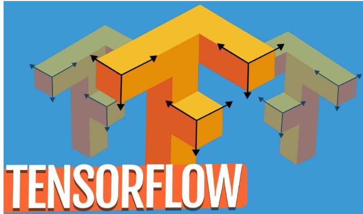TensorFlow安装手册之如何利用pip安装 TensorFlow