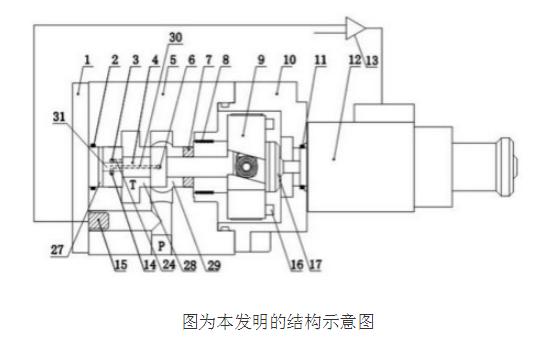 电液比例溢流阀的原理及设计