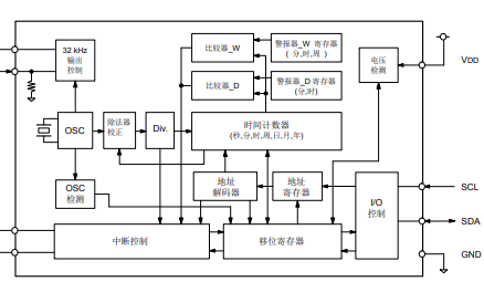 爱普生RX-8025T时钟芯片规格数据手册免费下载