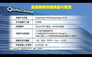 高通855将采用7纳米制程  手机芯片将支持5G和NPU