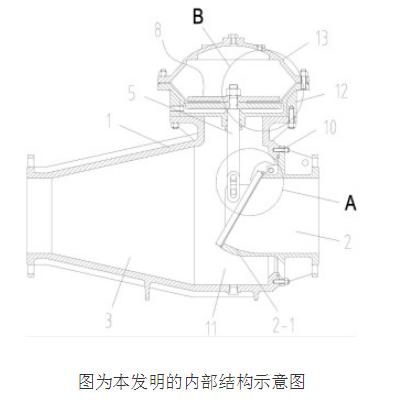 多功能水泵控制阀的原理及设计