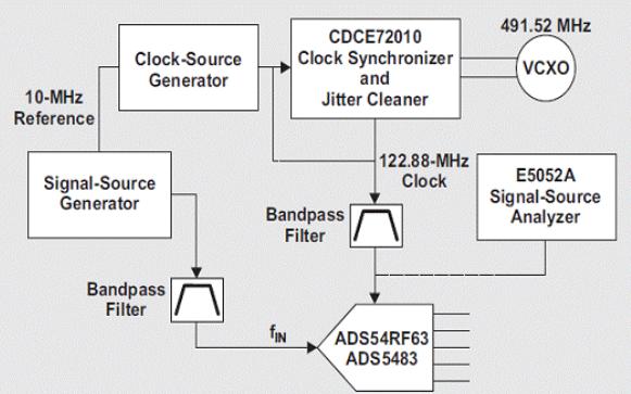 信号与系统教程之连续时间系统的时域分析