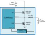 如何使用电源模块让POL设计变得更加轻松简单