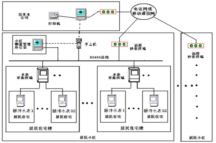 51单片机教程之51单片机应用系统设计实例资料说明