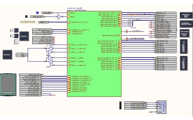 如何使用FPGA技术设计一个CMOS摄像头视频采集系统的资料概述
