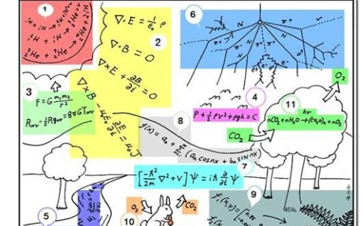 电磁场理论之麦克斯韦方程组论文的详细资料免费下载