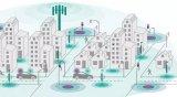 中国在推动5G车联网行业应用的政策力度