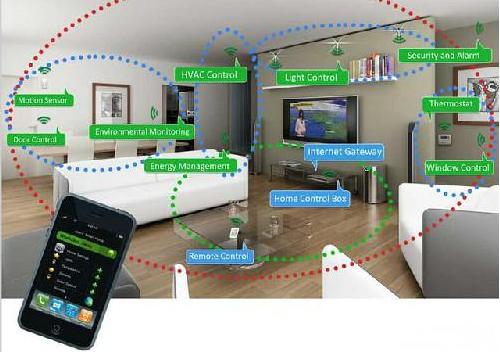 未来5年硬件将继续推动智能家居市场的增长