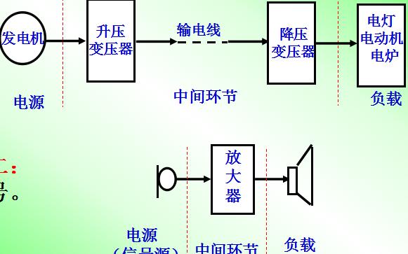 电路分析基础教程合集资料免费下载