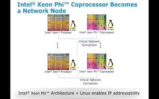英特尔至强融核™协处理器上的消息传递接口(5-1...