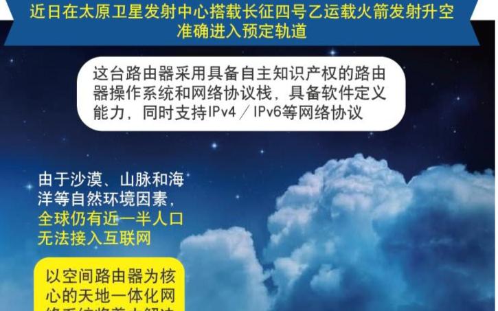中国首台空间路由器准确入轨 为无网络覆盖区域接入提供支撑