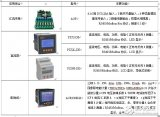 光伏电站电力监控系统设计方案的实现