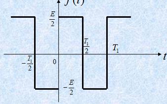 信号与系统教程之傅里叶变换分析的详细课件免费下载