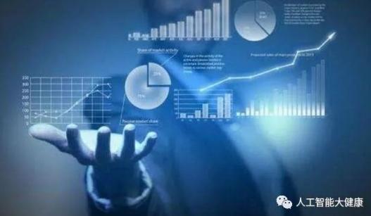 大數據和人工智能對海量用戶行為數據的深度分析和挖...