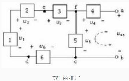 如何使用基尔霍夫定律对电路进行分析计算的详细资料概述