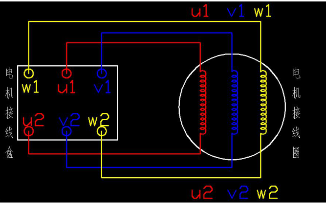 三相异步电动机的技术发展及现状工作原理及电动机的运行维护