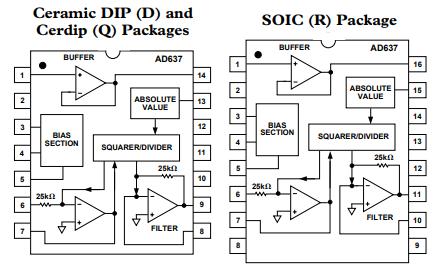 AD637高精度宽带RMS到直流变换器的数据手册免费下载