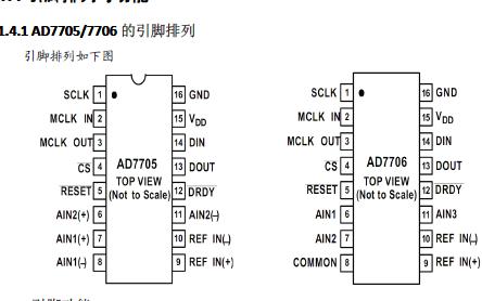 AD7705和AD7706模数转换器芯片的数据手册免费下载