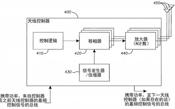 无线传感器专利申请包括了无线传感器的详细资料概述