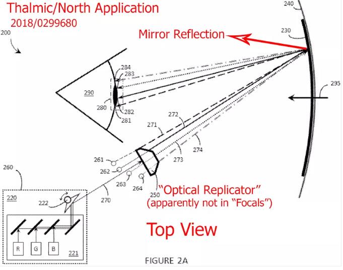 North发布了基于激光光束扫描的AR眼镜Foc...