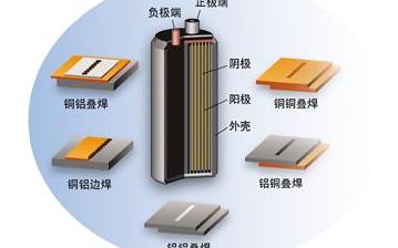 锂离子电池保护电路设计须知