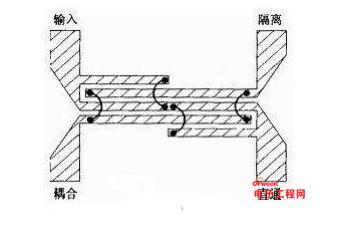 关于宽频带低噪声放大器的设计方案详解